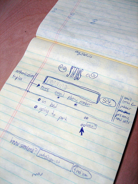 Jack Dorsey's first sketch for what would become Twitter (Photo: Jack Dorsey and d0tc0m)